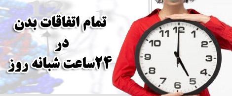 clock-watching2-552x270